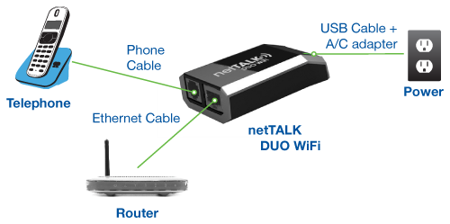 Diagram Setup Duo Wifi
